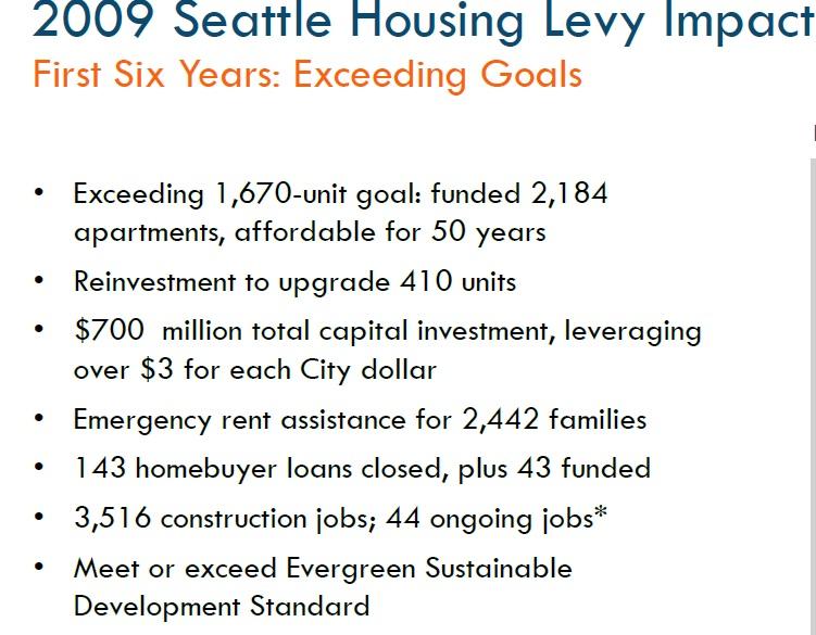 2009 levy impact
