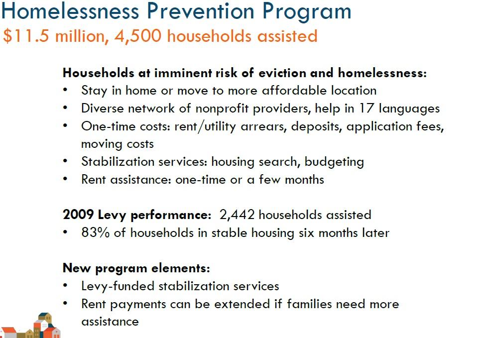 2016 homeless program
