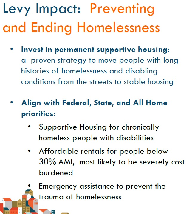 levy impact on homeless