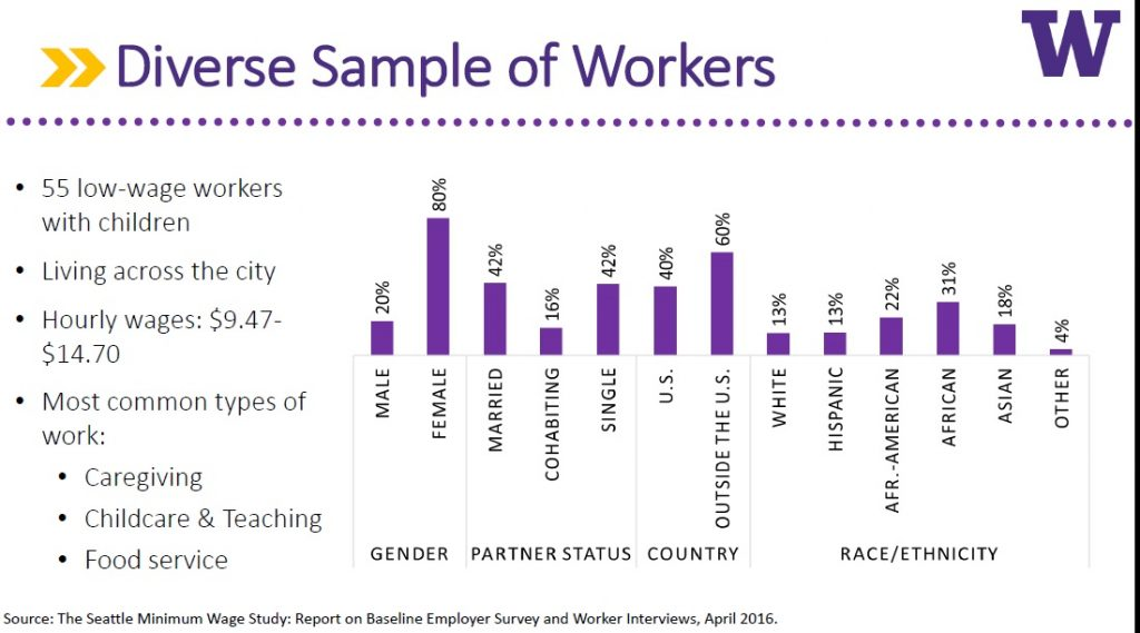 employee diversity