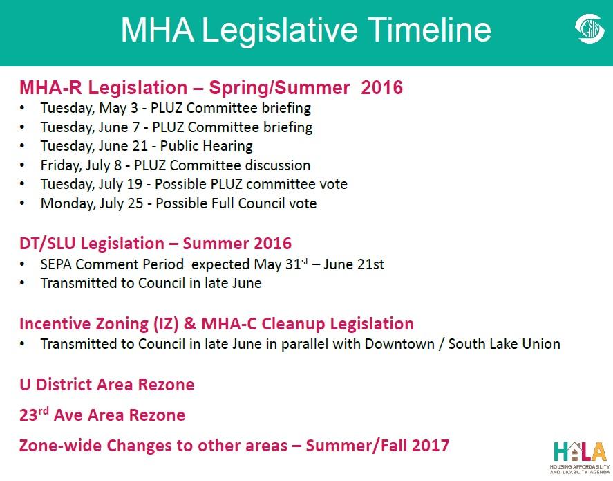 MHA timeline