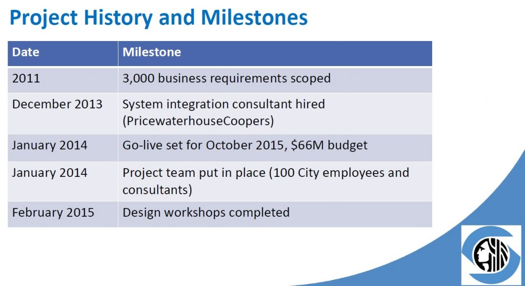 project history and milestones 1