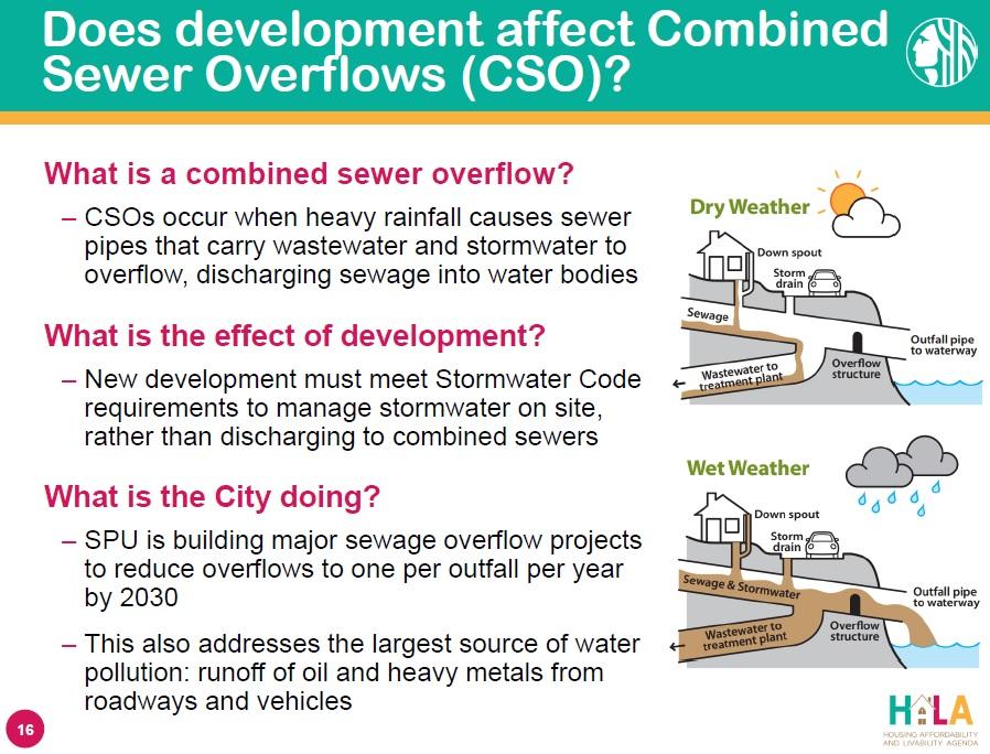 CSO and development