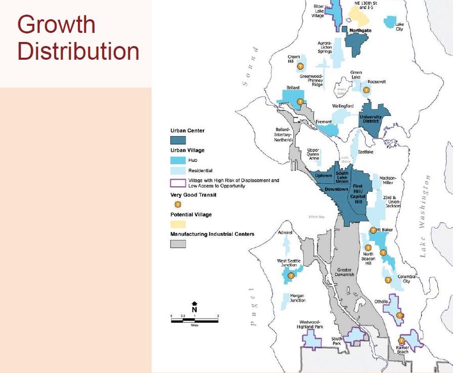 comp plan growth distribution