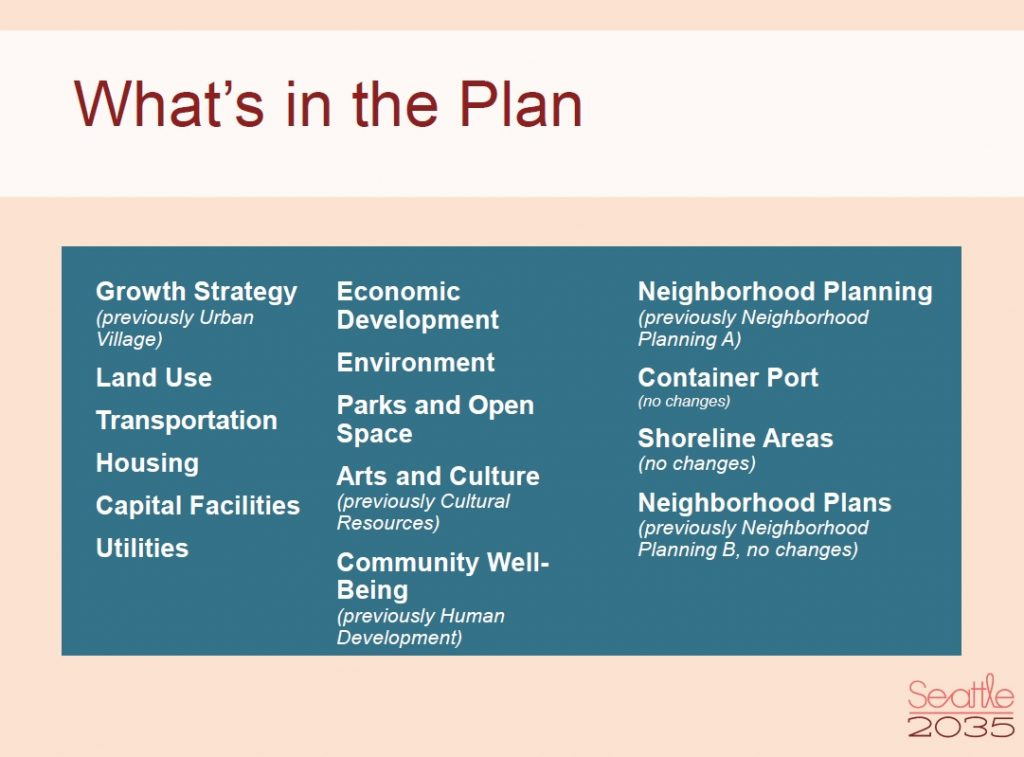 comp plan what is in the plan