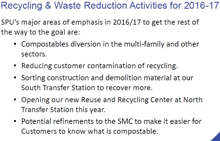 future SPU waste reduction activites