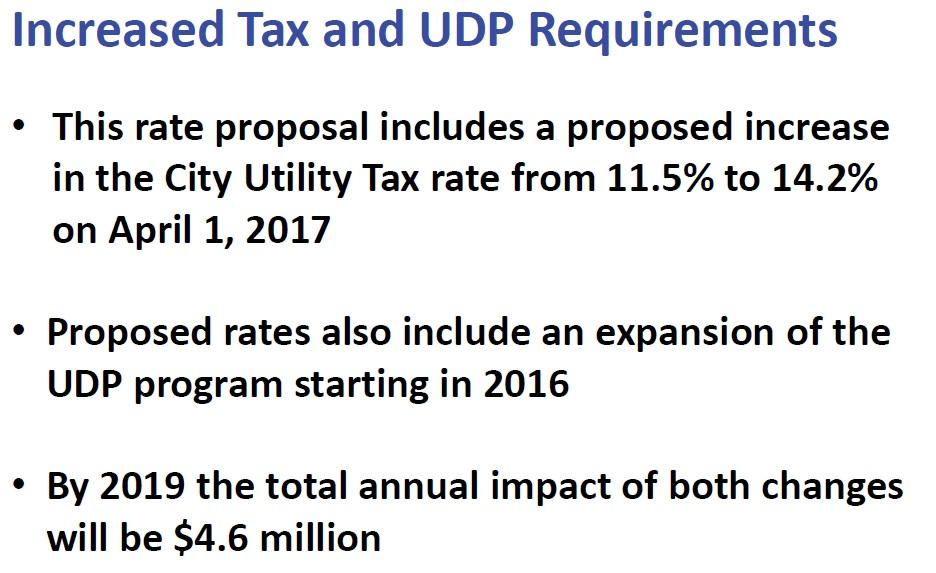 tax change impact