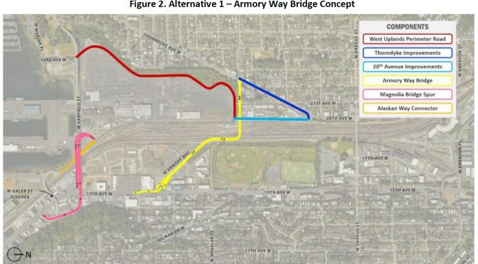 Understanding the Magnolia Bridge alternatives