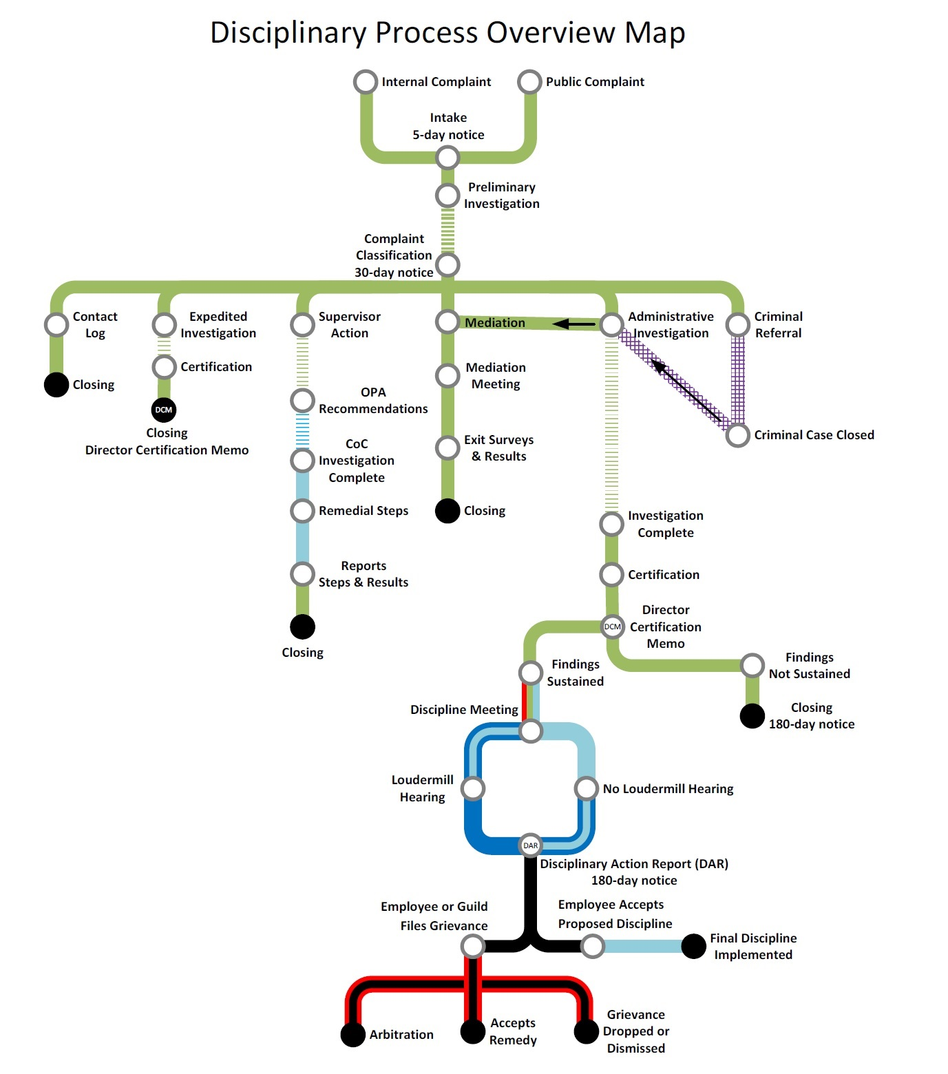 As A Subway Map.Here S What The Spd Disciplinary Process Looks Like As A Subway Map
